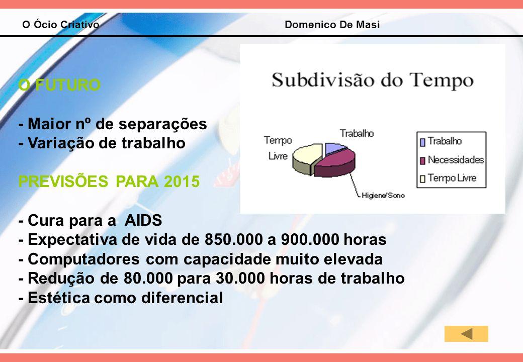 O Ócio Criativo Domenico De Masi O FUTURO - Maior nº de separações - Variação de trabalho PREVISÕES PARA 2015 - Cura para a AIDS - Expectativa de vida