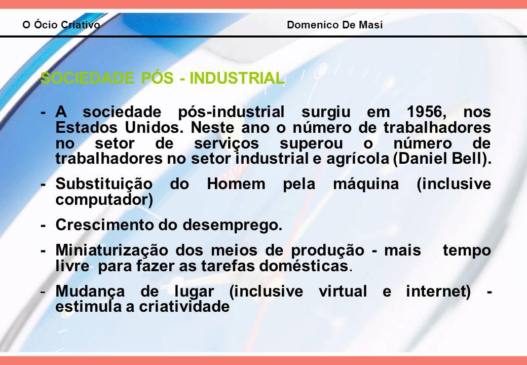 O Ócio Criativo Domenico De Masi SOCIEDADE PÓS - INDUSTRIAL -A sociedade pós-industrial surgiu em 1956, nos Estados Unidos. Neste ano o número de trab