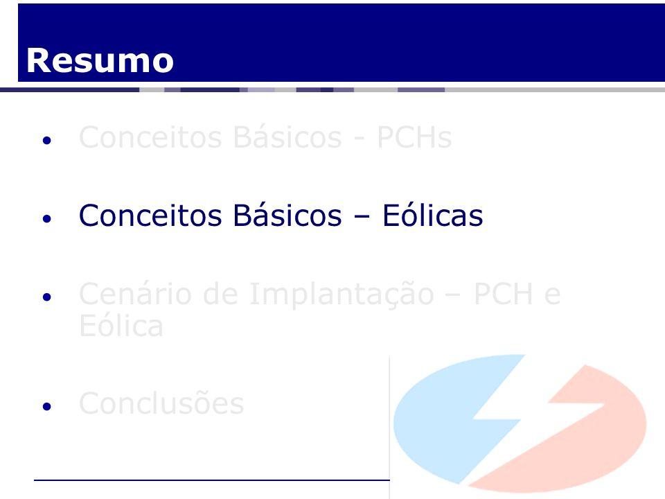 Conceitos Básicos - PCHs Conceitos Básicos – Eólicas Cenário de Implantação – PCH e Eólica Conclusões Resumo