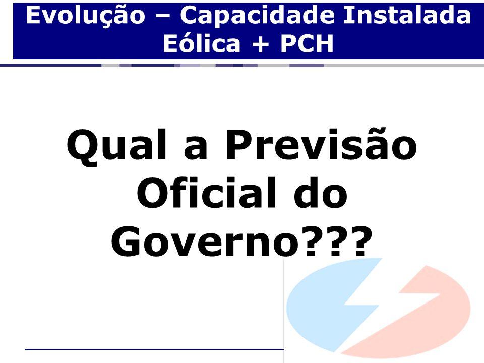 Evolução – Capacidade Instalada Eólica + PCH Qual a Previsão Oficial do Governo???