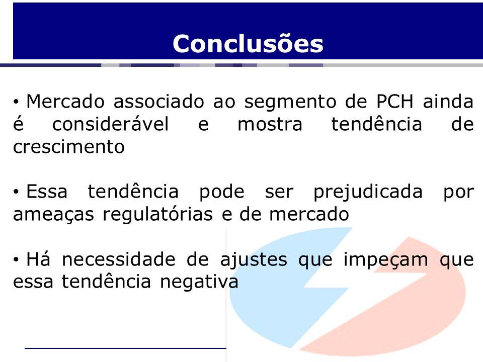 Conclusões Mercado associado ao segmento de PCH ainda é considerável e mostra tendência de crescimento Essa tendência pode ser prejudicada por ameaças