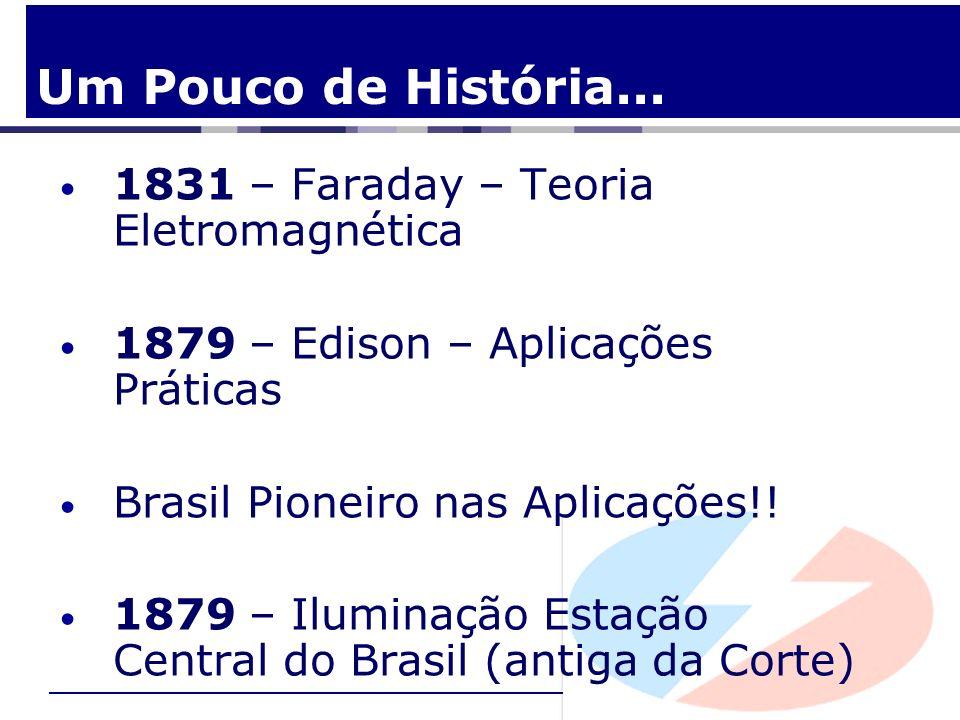 1831 – Faraday – Teoria Eletromagnética 1879 – Edison – Aplicações Práticas Brasil Pioneiro nas Aplicações!! 1879 – Iluminação Estação Central do Bras