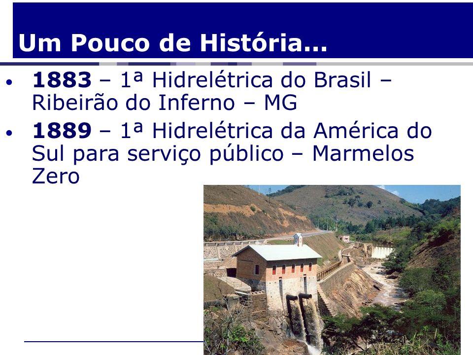 PCH precursoras da energia elétrica no Brasil importante papel na industrialização Importante papel do investidor PRIVADO desde essa época Um Pouco de História...