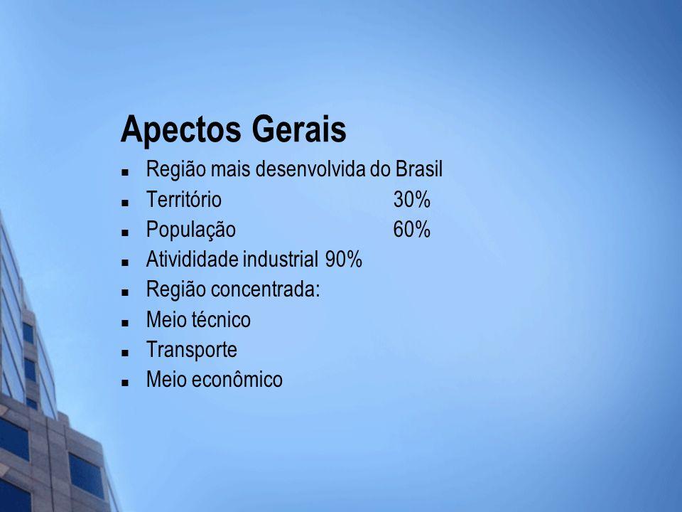 Apectos Gerais Região mais desenvolvida do Brasil Território30% População60% Ativididade industrial90% Região concentrada: Meio técnico Transporte Meio econômico