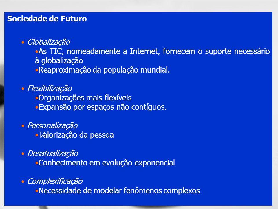 DCP 2006 Sociedade de Futuro Globalização As TIC, nomeadamente a Internet, fornecem o suporte necessário à globalização Reaproximação da população mundial.