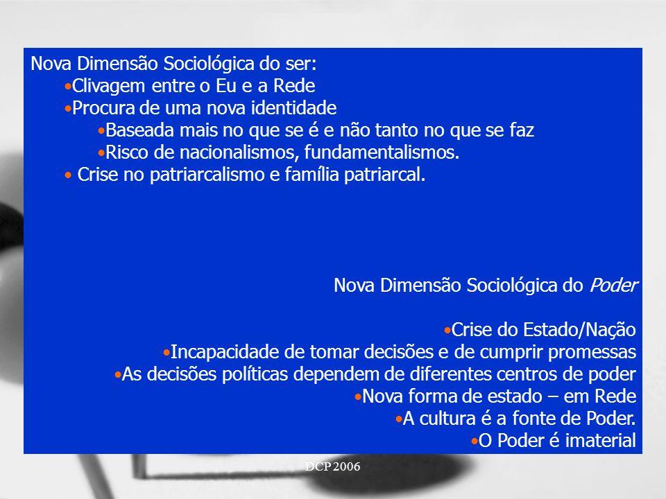 DCP 2006 Nova Dimensão Sociológica do ser: Clivagem entre o Eu e a Rede Procura de uma nova identidade Baseada mais no que se é e não tanto no que se faz Risco de nacionalismos, fundamentalismos.