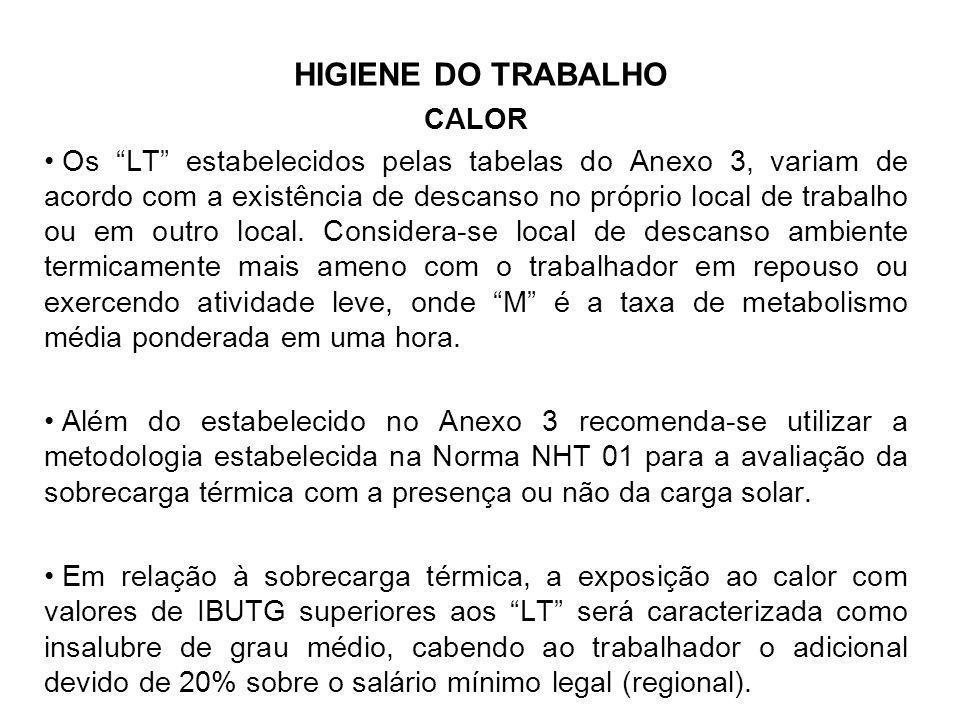 HIGIENE DO TRABALHO CALOR Os LT estabelecidos pelas tabelas do Anexo 3, variam de acordo com a existência de descanso no próprio local de trabalho ou