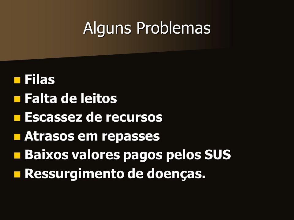 Histórico do Atendimento à Saúde no Brasil Só para leitura...