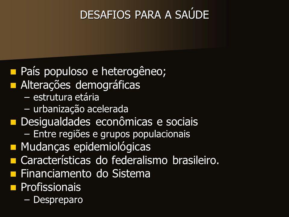 Relação Médico /Habitante Brasil: 1 médico por 594 habitantes Norte:1/1.190 Nordeste:1/1.027 Sudeste:1/ 132 Sul:1/ 597 C.Oeste:1/ 510 1.500 municípios não têm médicos