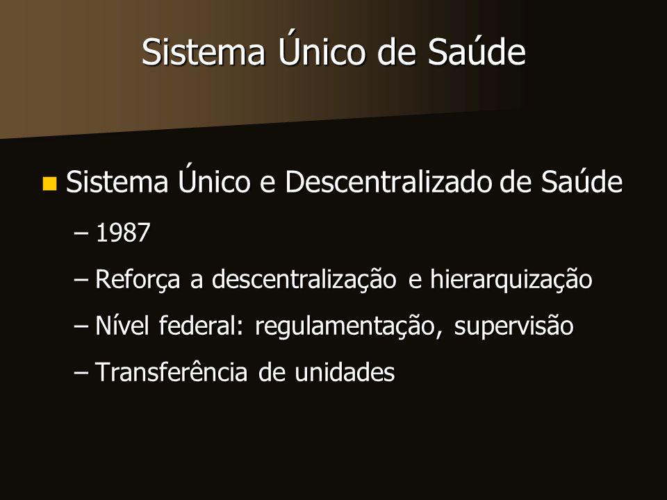 Sistema Único de Saúde Princípios Doutrinários Princípios Doutrinários –Universalidade –Eqüidade –Integralidade