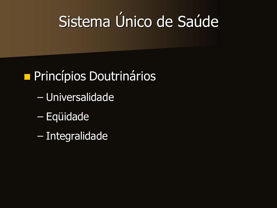 Sistema Único de Saúde Princípios Organizativos Princípios Organizativos –Hierarquização –Participação Popular –Descentralização