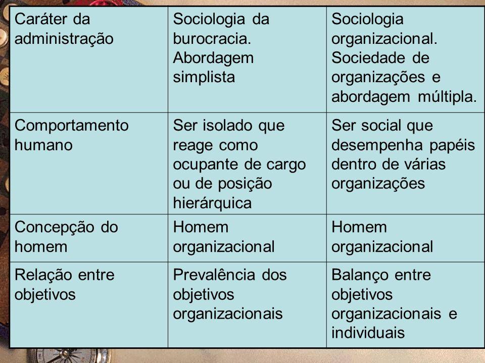 12 Caráter da administração Sociologia da burocracia. Abordagem simplista Sociologia organizacional. Sociedade de organizações e abordagem múltipla. C