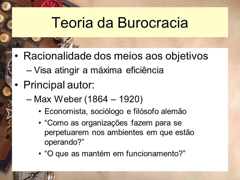 3 Teoria da Burocracia Racionalidade dos meios aos objetivos –Visa atingir a máxima eficiência Principal autor: –Max Weber (1864 – 1920) Economista, s