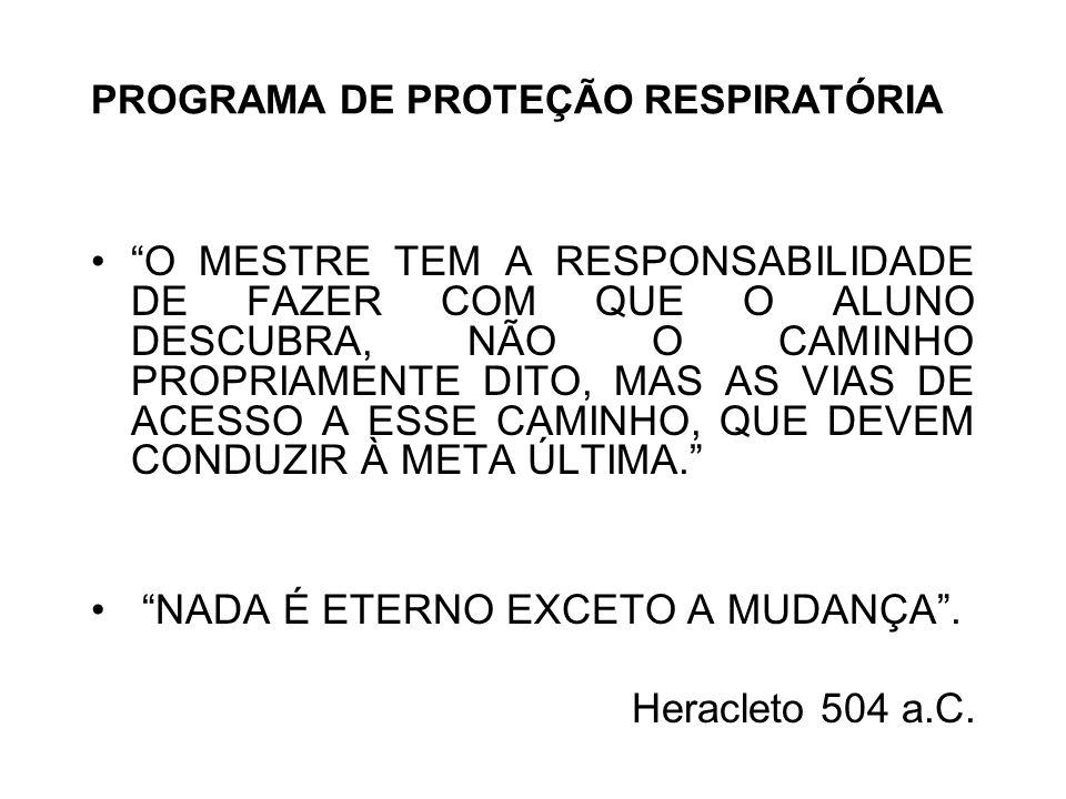 PROGRAMA DE PROTEÇÃO RESPIRATÓRIA O MESTRE TEM A RESPONSABILIDADE DE FAZER COM QUE O ALUNO DESCUBRA, NÃO O CAMINHO PROPRIAMENTE DITO, MAS AS VIAS DE A