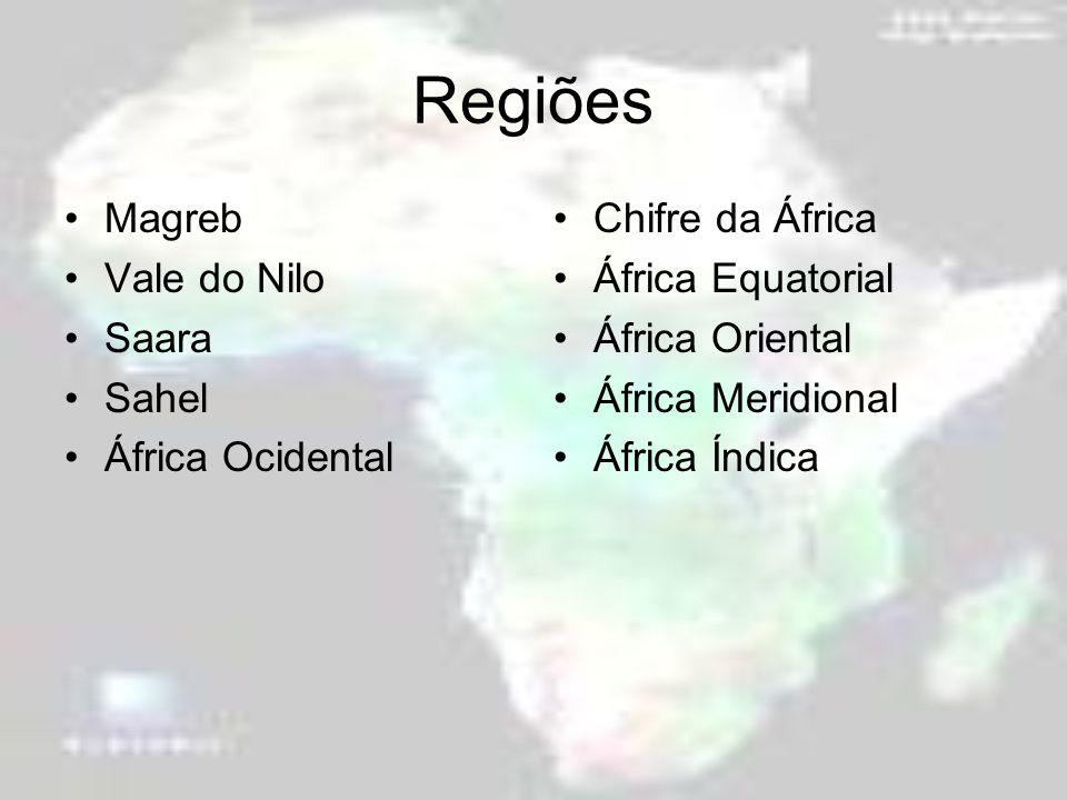 Regiões Magreb Vale do Nilo Saara Sahel África Ocidental Chifre da África África Equatorial África Oriental África Meridional África Índica