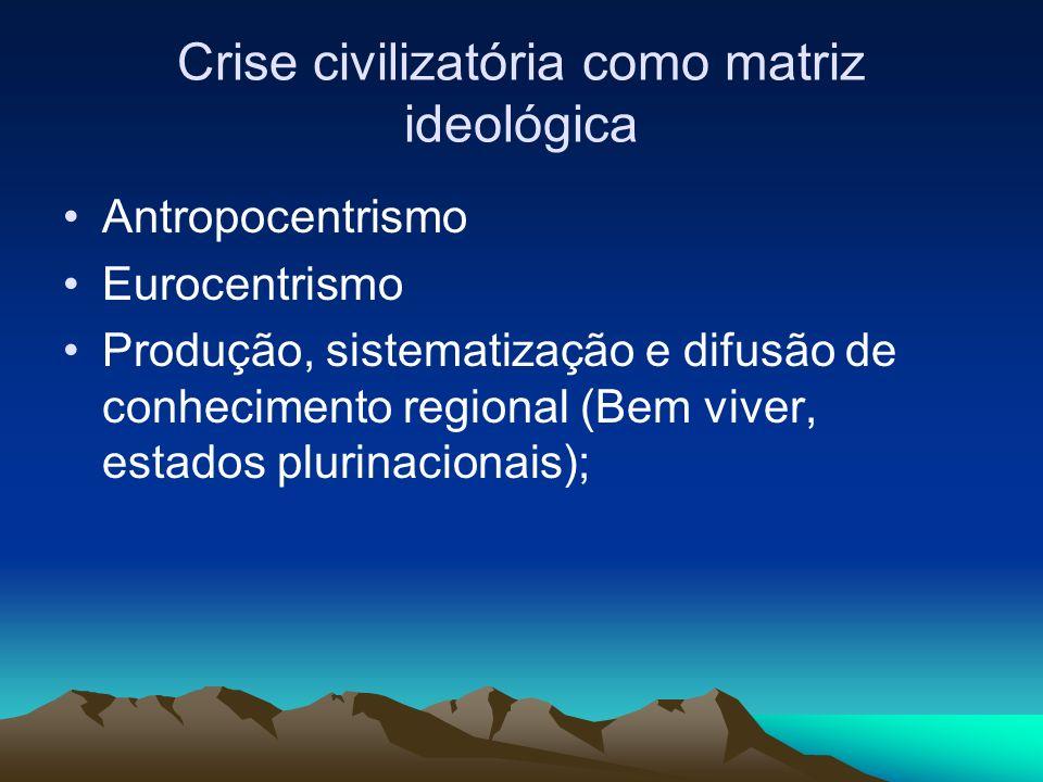 Crise civilizatória como matriz ideológica Antropocentrismo Eurocentrismo Produção, sistematização e difusão de conhecimento regional (Bem viver, esta