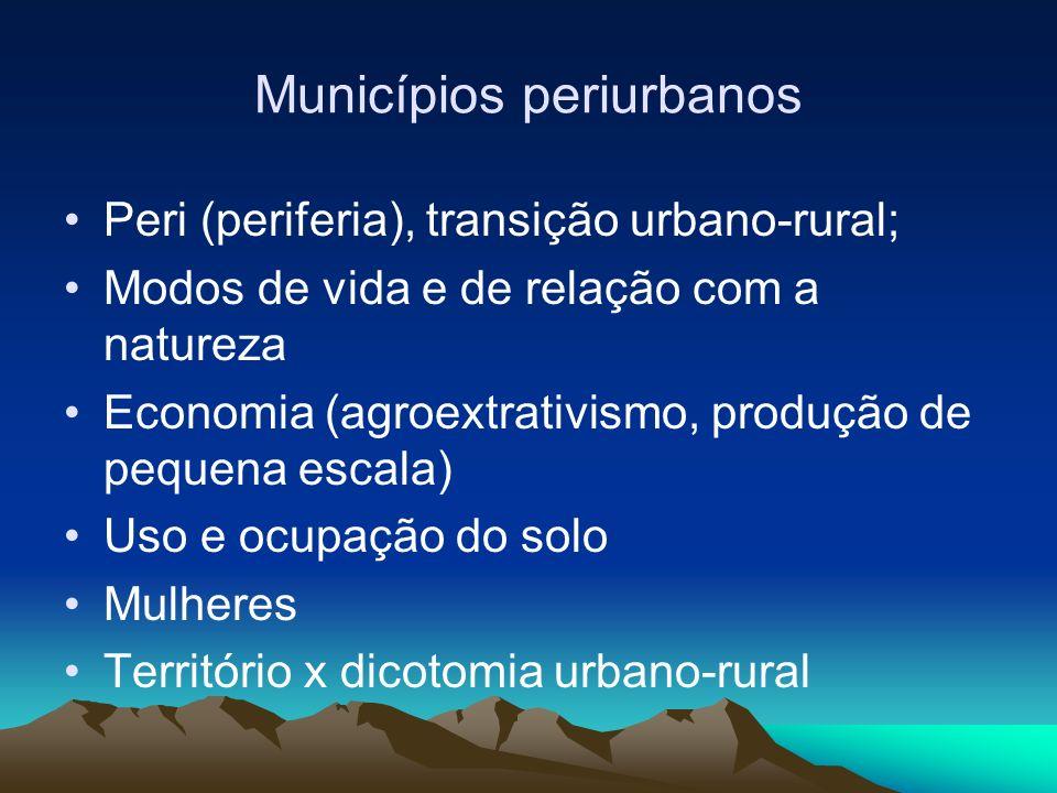 Municípios periurbanos Peri (periferia), transição urbano-rural; Modos de vida e de relação com a natureza Economia (agroextrativismo, produção de peq