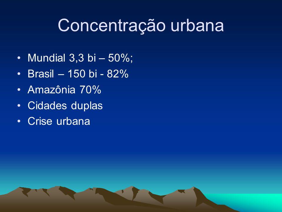 Urbanização na Amazônia Antecedentes históricos Política econômica do Governo Juscelino Kubitschek Sua ideologia de desenvolvimento tinha por fundamento o crescimento econômico para superar o estado de atraso e alcançar a prosperidade.
