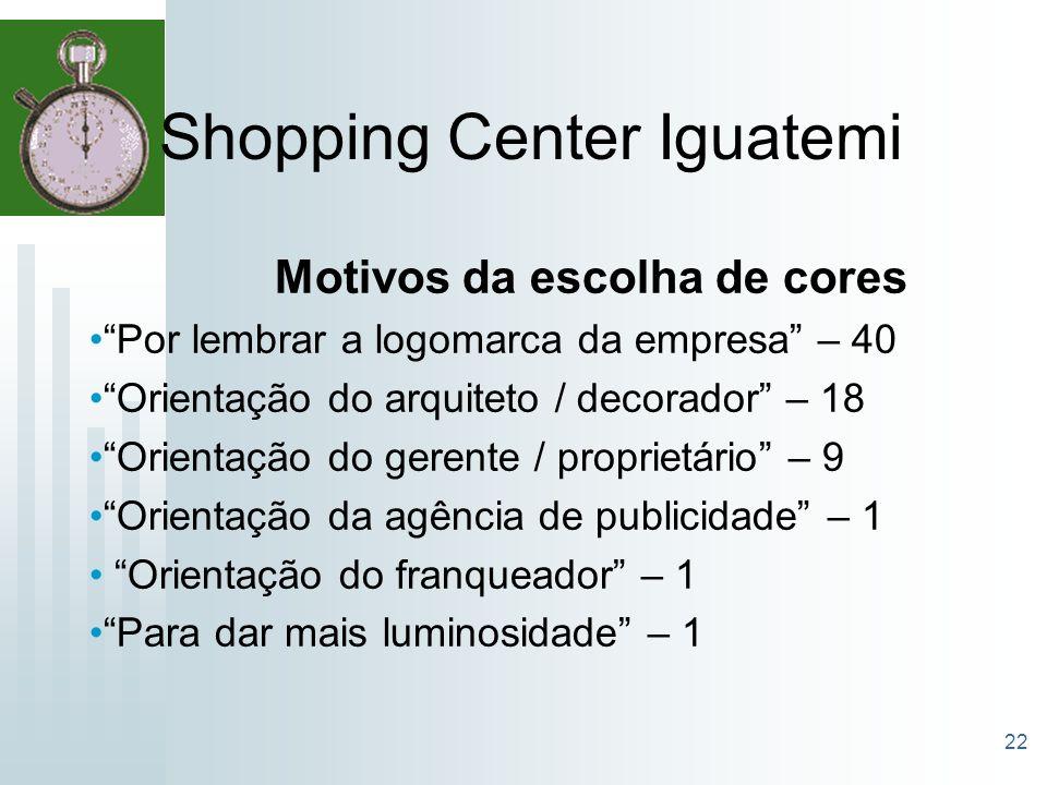 22 Shopping Center Iguatemi Motivos da escolha de cores Por lembrar a logomarca da empresa – 40 Orientação do arquiteto / decorador – 18 Orientação do
