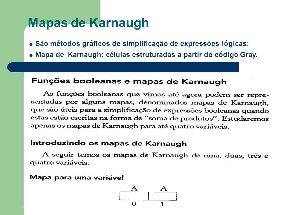 Mapas de Karnaugh São métodos gráficos de simplificação de expressões lógicas; Mapa de Karnaugh: células estruturadas a partir do código Gray.