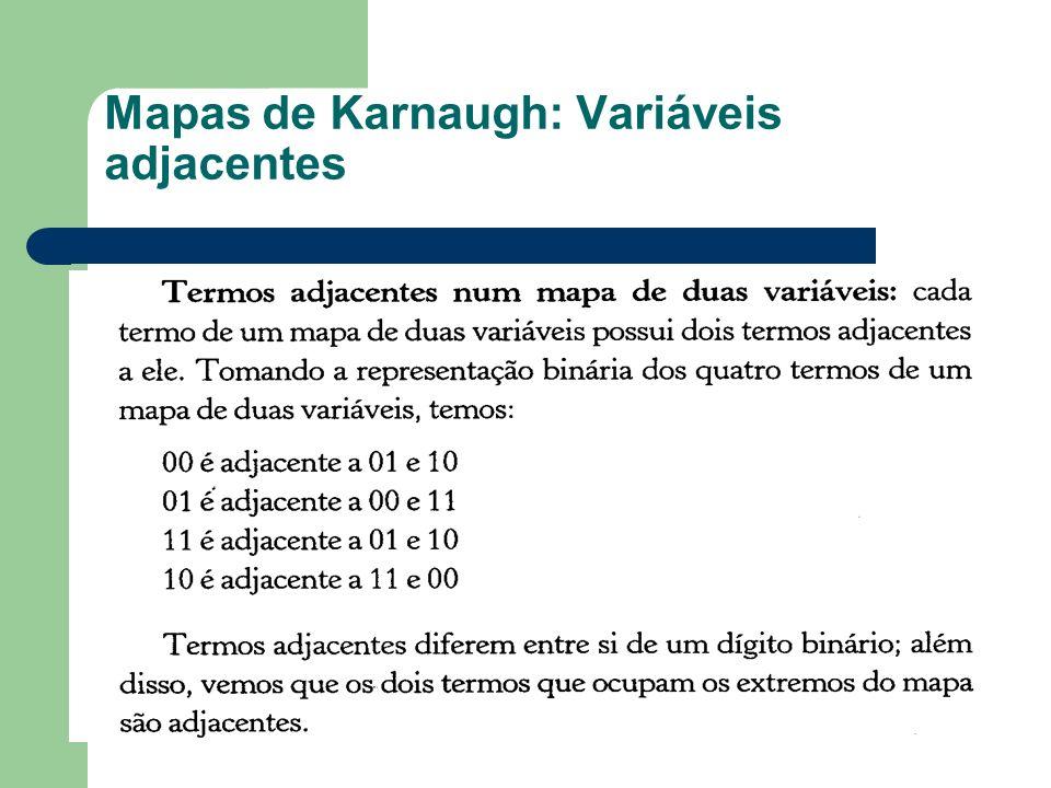 Mapas de Karnaugh: Variáveis adjacentes