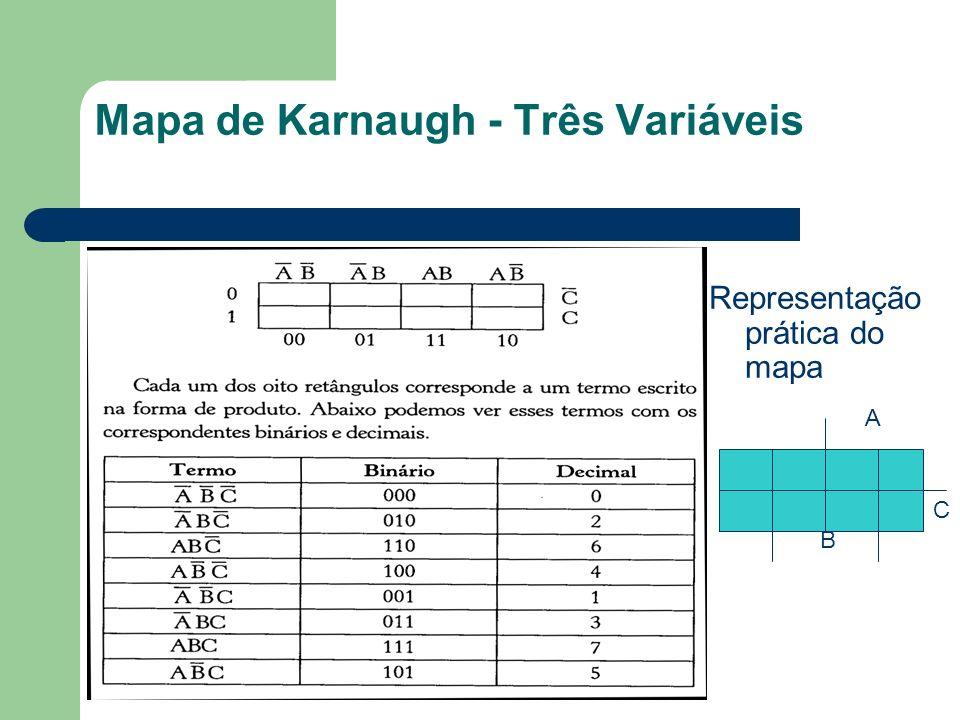 Mapa de Karnaugh para 4 Variáveis Representação prática do mapa A B C D