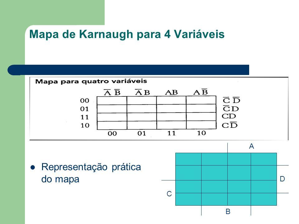Funções Booleanas X Karnaugh A representação da expressão no mapa é feita com um traço vertical na célula correspondente.