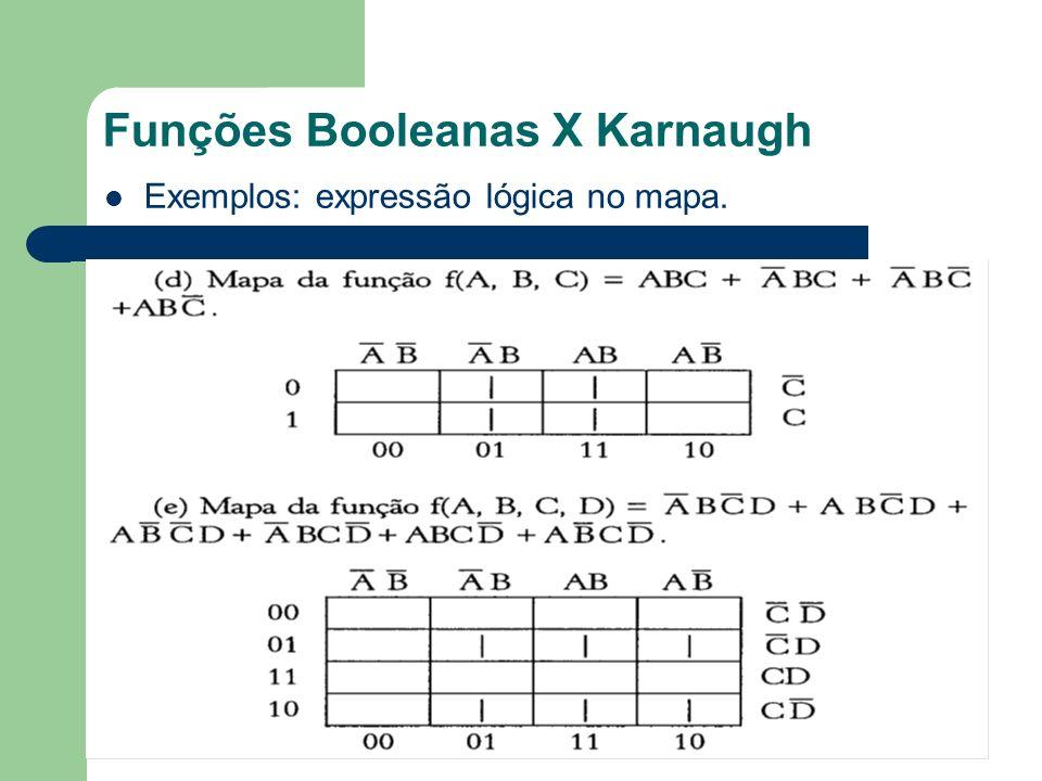 Funções Booleanas X Karnaugh Notação decimal para a expressão lógica x MK.