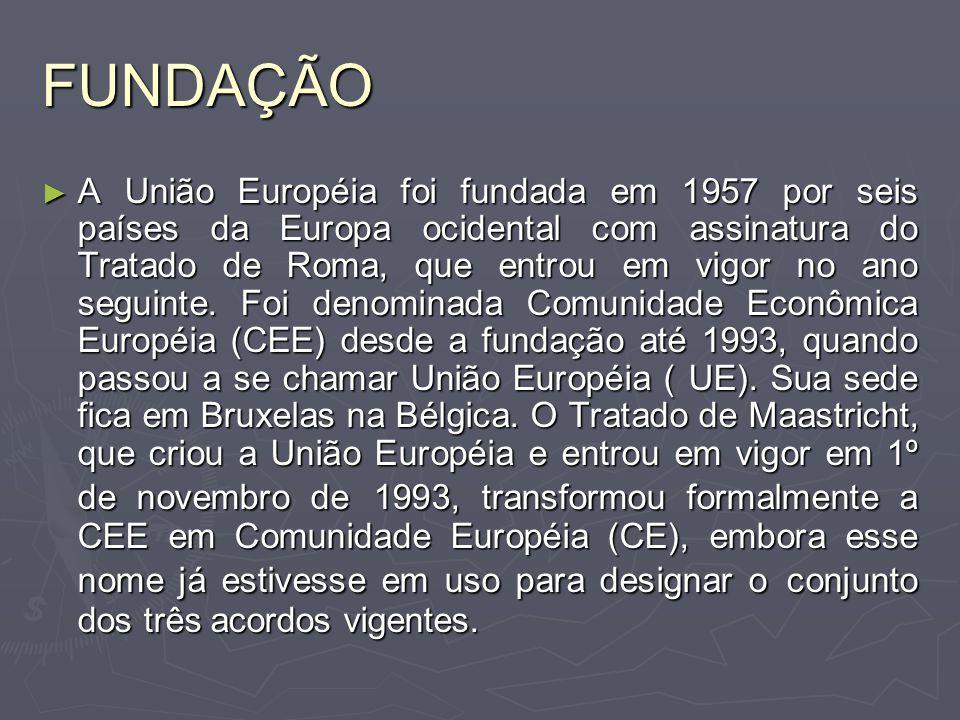 PAÍSES MEMBROS A União Européia tem como membros: Alemanha, França, Reino Unido, Itália, Espanha, Países Baixos, Bélgica, Suécia, Áustria, Dinamarca,