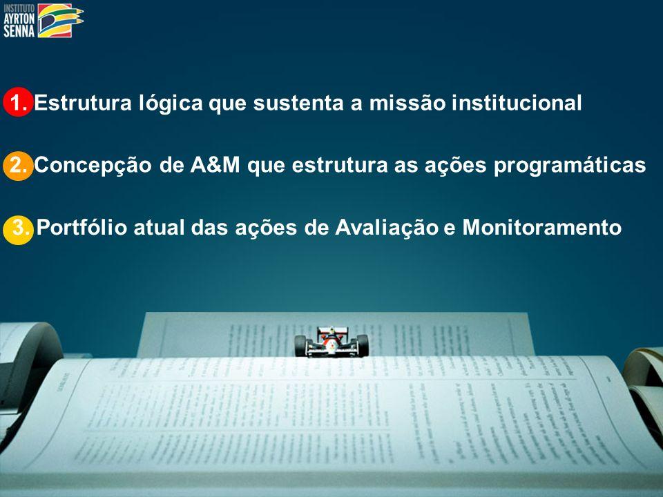 Indicadores quali/quanti: habilidades não cognitivas Naércio Menezes, Marcos Rangel e Ricardo Madeira AVALIAÇÃO EXTERNA - IMPACTO 3.