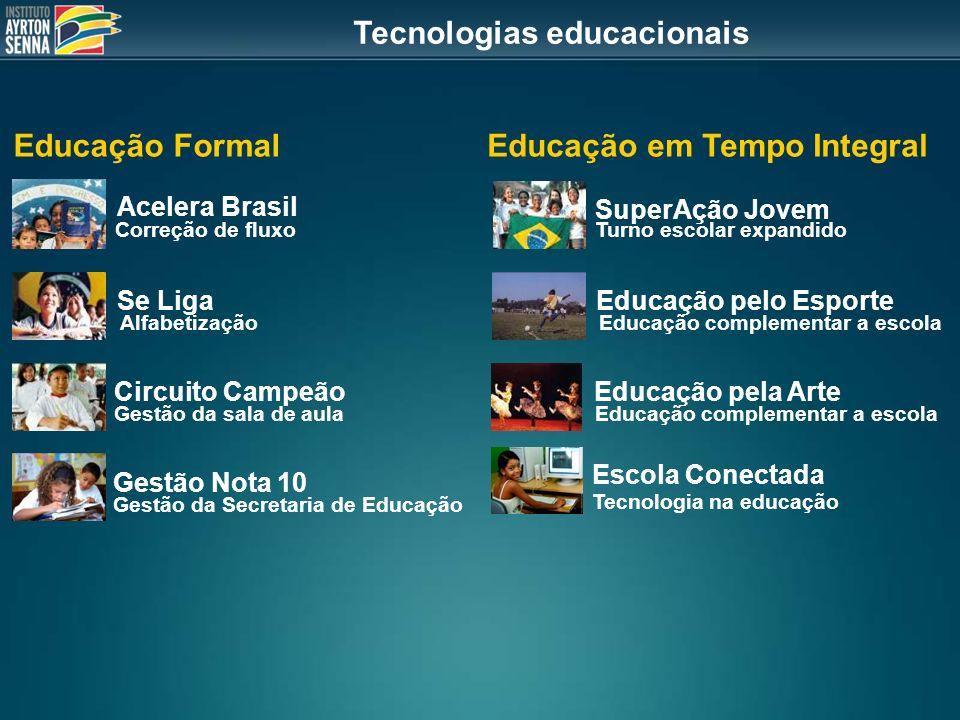 AVALIAÇÃO INTERNA - RESULTADO Acompanhamento anual alunos: Sistema IAS Informação Indicadores quali/quanti: alfabetismo funcional (INAF) Realizada por Ibope, IPM e Ação Educativa AVALIAÇÃO EXTERNA - IMPACTO AVALIAÇÃO EXTERNA - RESULTADO Acompanhamento mensal da gestão: SIPS MONITORAMENTO Avaliação bienal não cognitiva: quatro pilares da educação 3.