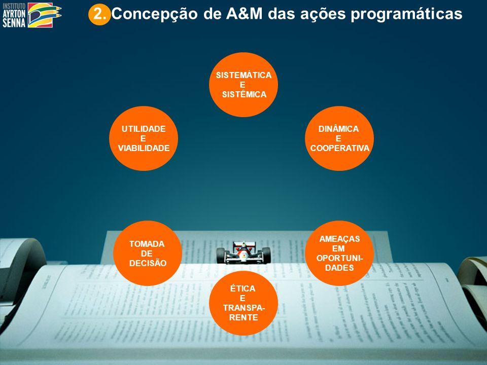 1.Análise do cenário educacional DEFINIÇÃO DO FOCO 2.
