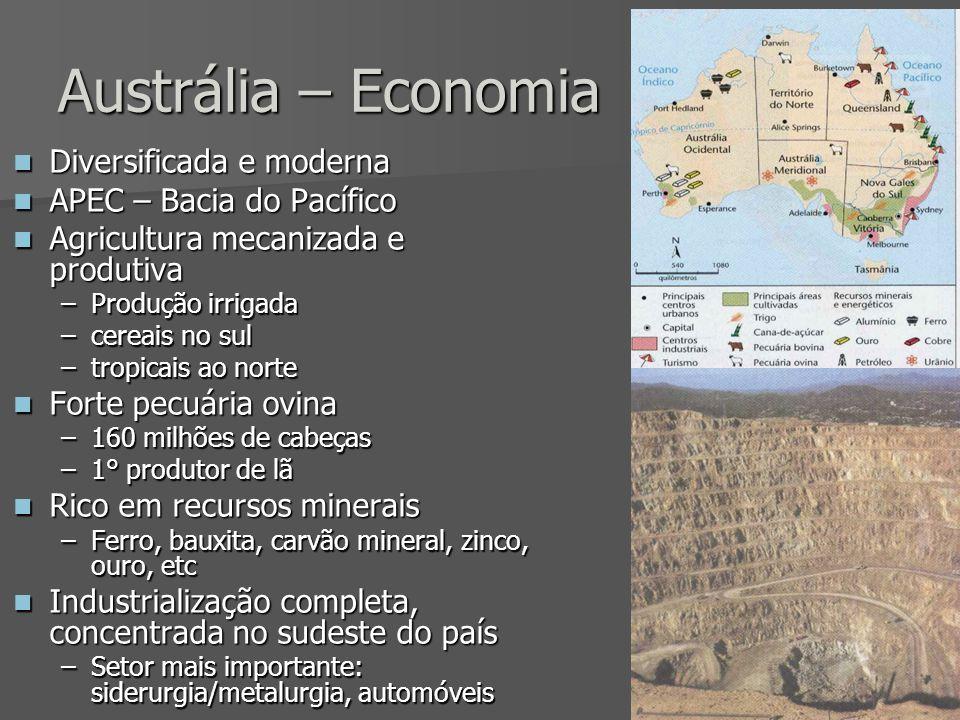 Austrália – Economia Diversificada e moderna Diversificada e moderna APEC – Bacia do Pacífico APEC – Bacia do Pacífico Agricultura mecanizada e produt
