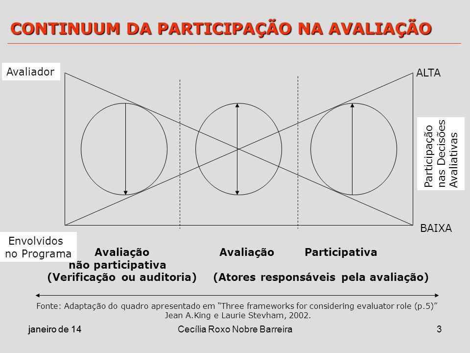 janeiro de 14 Cecília Roxo Nobre Barreira3 Avaliação Avaliação Participativa não participativa (Verificação ou auditoria) (Atores responsáveis pela av