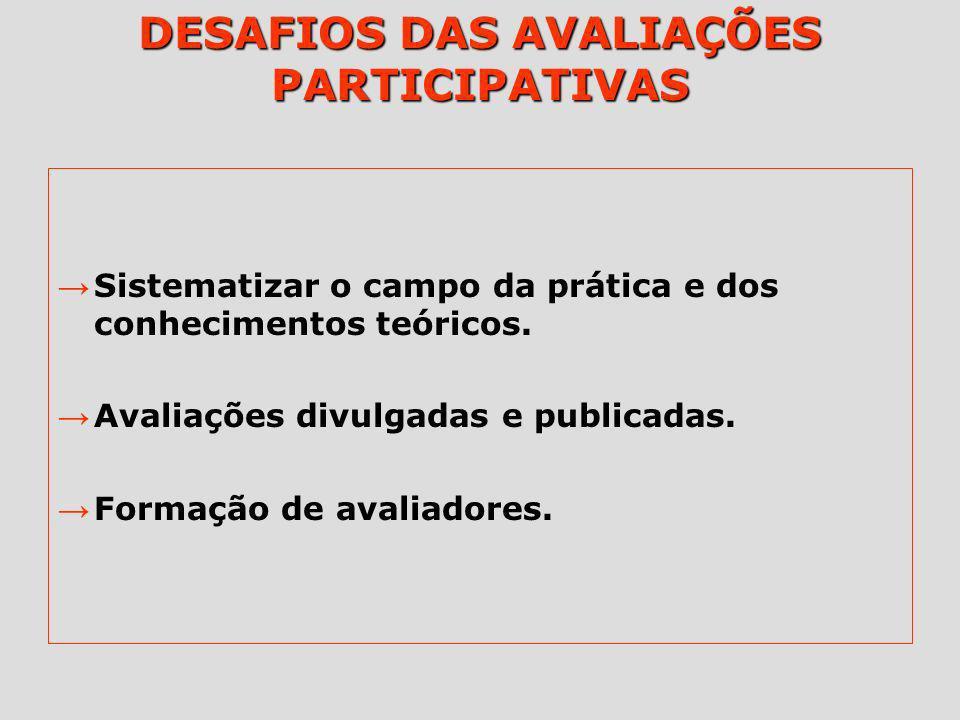 DESAFIOS DAS AVALIAÇÕES PARTICIPATIVAS Sistematizar o campo da prática e dos conhecimentos teóricos. Avaliações divulgadas e publicadas. Formação de a