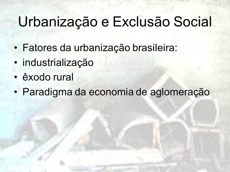 Urbanização em Números ANO %POPUL.