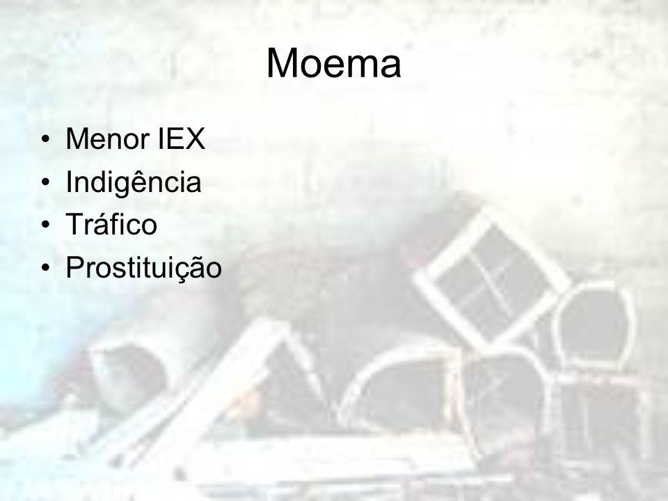 Inclusão e Exclusão Social em São Paulo