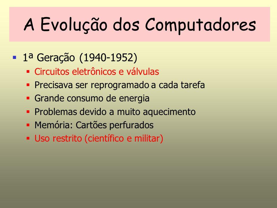 1ª Geração (1940-1952) Circuitos eletrônicos e válvulas Precisava ser reprogramado a cada tarefa Grande consumo de energia Problemas devido a muito aquecimento Memória: Cartões perfurados Uso restrito (científico e militar) A Evolução dos Computadores