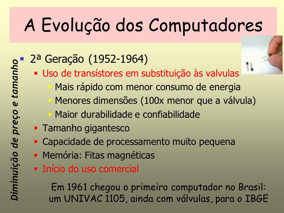 2ª Geração (1952-1964) Uso de transístores em substituição às valvulas Mais rápido com menor consumo de energia Menores dimensões (100x menor que a válvula) Maior durabilidade e confiabilidade Tamanho gigantesco Capacidade de processamento muito pequena Memória: Fitas magnéticas Início do uso comercial Diminuição de preço e tamanho A Evolução dos Computadores Em 1961 chegou o primeiro computador no Brasil: um UNIVAC 1105, ainda com válvulas, para o IBGE
