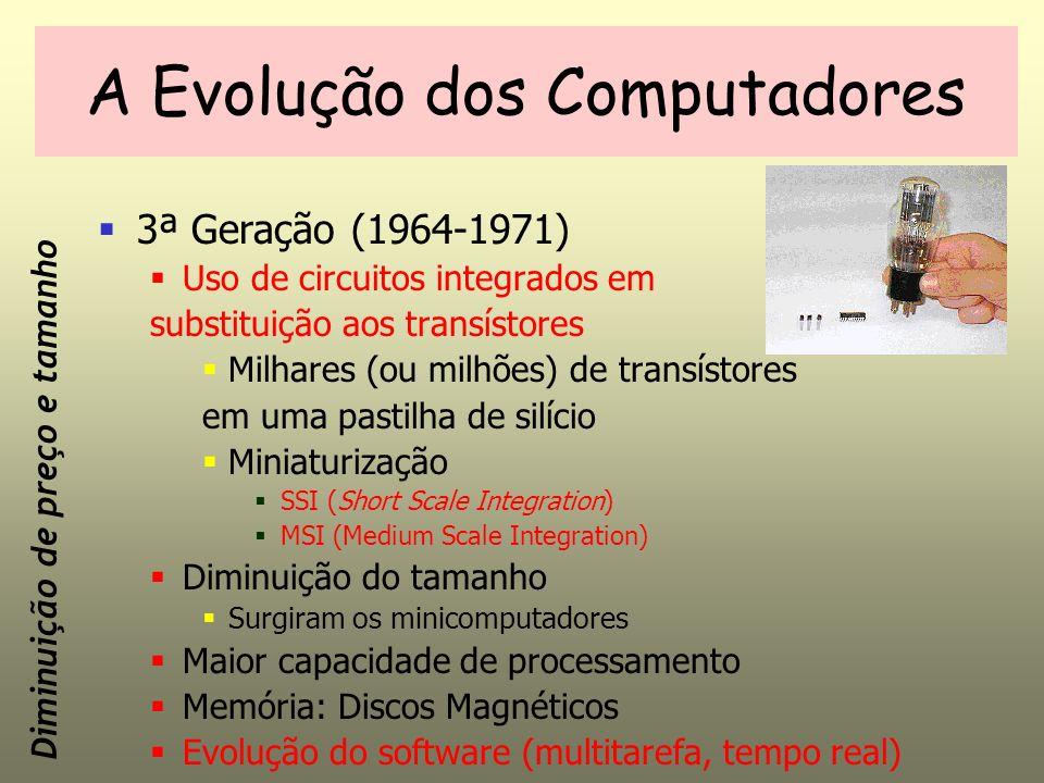 3ª Geração (1964-1971) Uso de circuitos integrados em substituição aos transístores Milhares (ou milhões) de transístores em uma pastilha de silício M