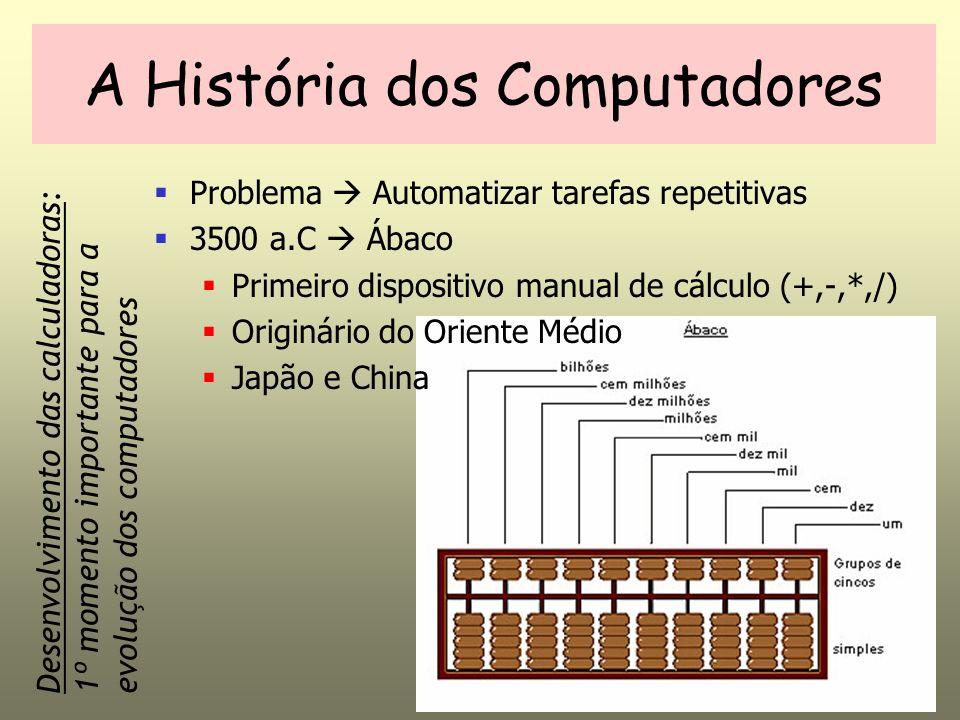 A História dos Computadores Problema Automatizar tarefas repetitivas 3500 a.C Ábaco Primeiro dispositivo manual de cálculo (+,-,*,/) Originário do Ori