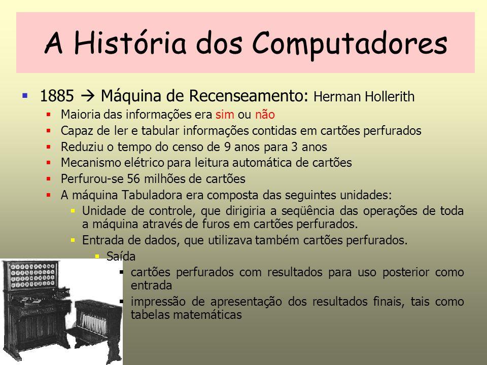 A História dos Computadores O mecanismo de Hollerith utilizava eletricidade, onipresente nos computadores modernos Chaves elétricas (liga / desliga) Dois estados (binário) A estrutura básica de operações elétricas em um computador Relé (chaveia 5 vezes por segundo) Centrais telefônicas Válvula (chaveia 1.000.000 de vezes por segundo) Rádios ReléVálvula