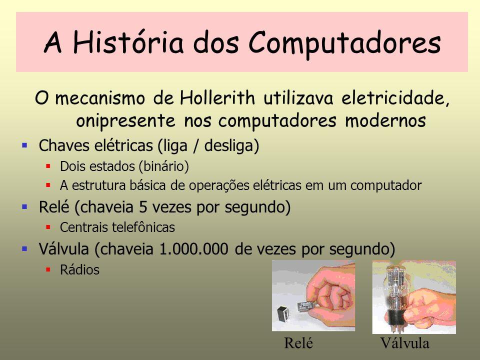 A História dos Computadores O mecanismo de Hollerith utilizava eletricidade, onipresente nos computadores modernos Chaves elétricas (liga / desliga) D
