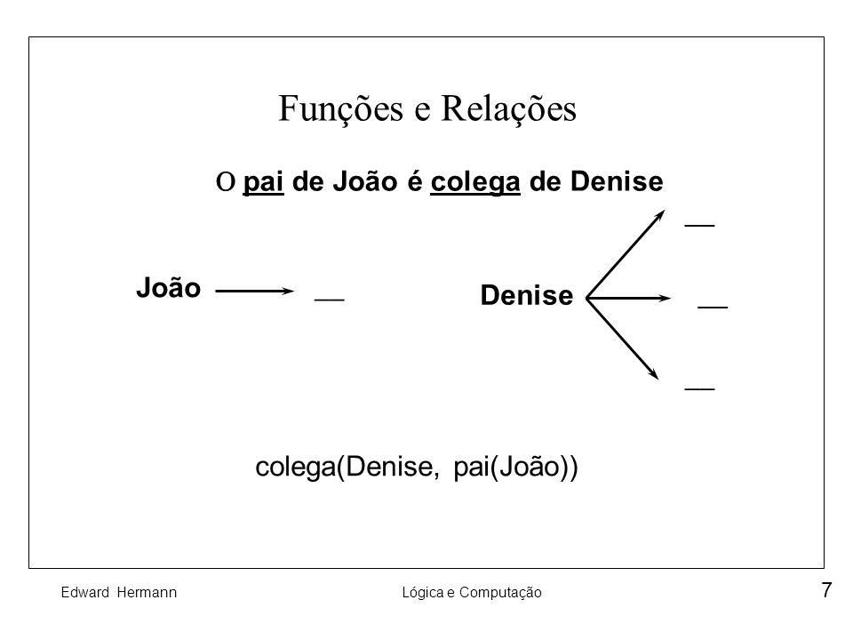 Edward HermannLógica e Computação 7 Funções e Relações pai de João é colega de Denise João Denise colega(Denise, pai(João))