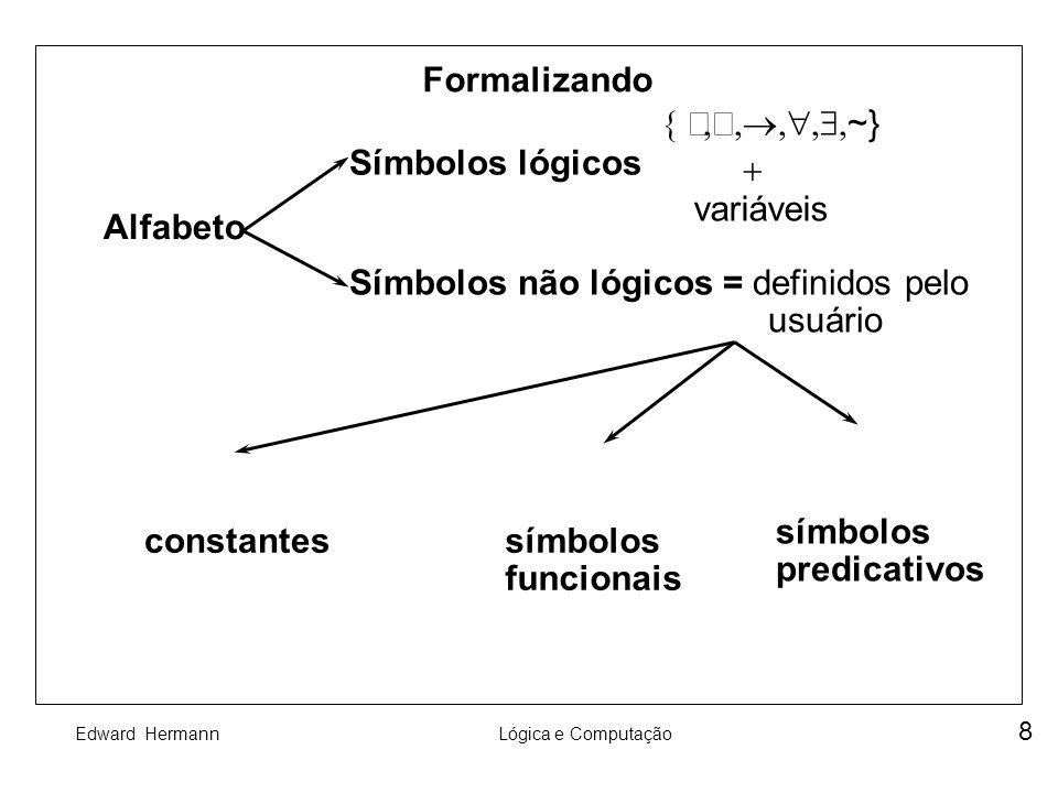 Edward HermannLógica e Computação 19 Exemplos de fórmulas verdadeiras em [N, <, 0, s, +, *, E ] Sendo : Div(x,y) x 0 ) k( k*x = y) Par(x) Div(s(s(0)),x) Primo(x) x s(0)) y( Div(y,x) y = s(0) y = x) n (Primo(n) Par(n))