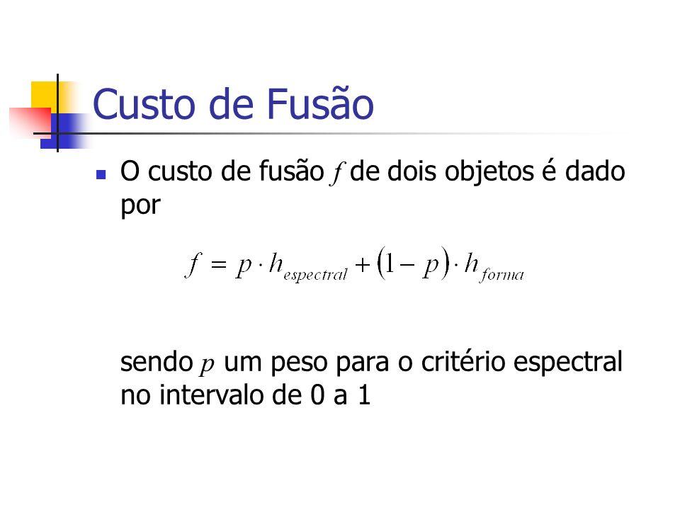 Custo de Fusão O custo de fusão f de dois objetos é dado por sendo p um peso para o critério espectral no intervalo de 0 a 1