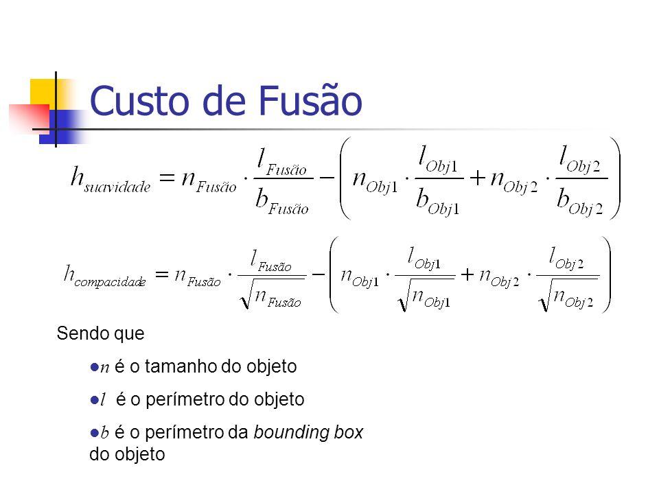Custo de Fusão Sendo que n é o tamanho do objeto l é o perímetro do objeto b é o perímetro da bounding box do objeto