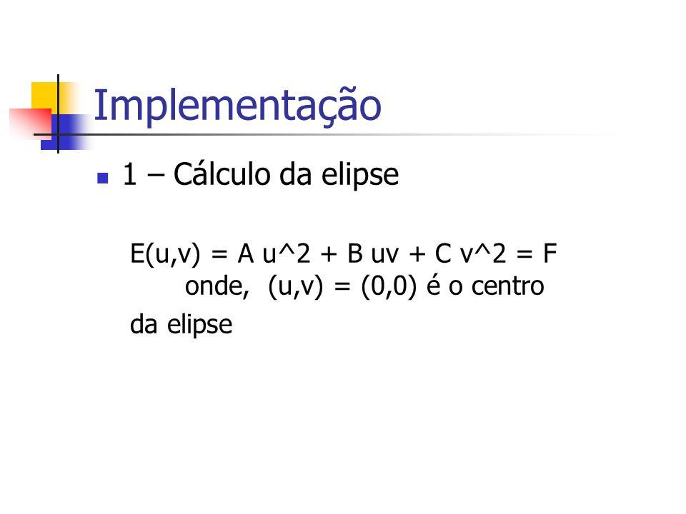 Implementação 1 – Cálculo da elipse E(u,v) = A u^2 + B uv + C v^2 = F onde, (u,v) = (0,0) é o centro da elipse