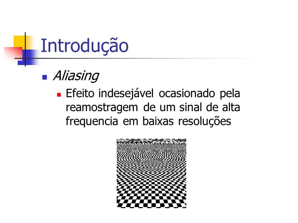 Introdução Aliasing Efeito indesejável ocasionado pela reamostragem de um sinal de alta frequencia em baixas resoluções