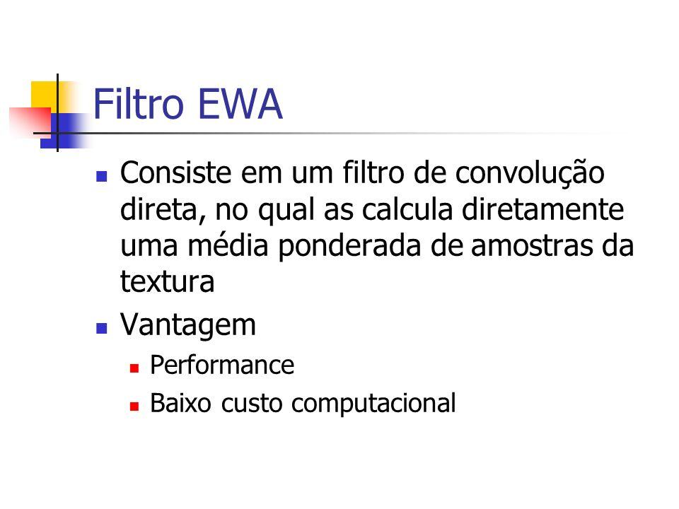 Filtro EWA Consiste em um filtro de convolução direta, no qual as calcula diretamente uma média ponderada de amostras da textura Vantagem Performance